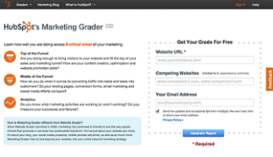 HubSpot Marketing Grader