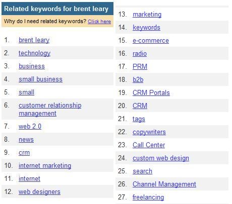 Related keywords for Brent Leary.jpg