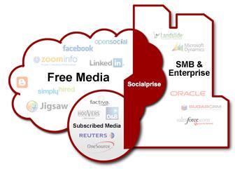 socialprise_diagram.jpg