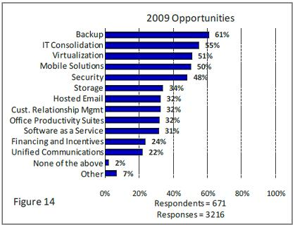 Key SMB Technologies.jpg